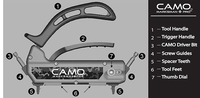 640x316-camo-schematic.jpg?Revision=S3VY&Timestamp=6bN6qG